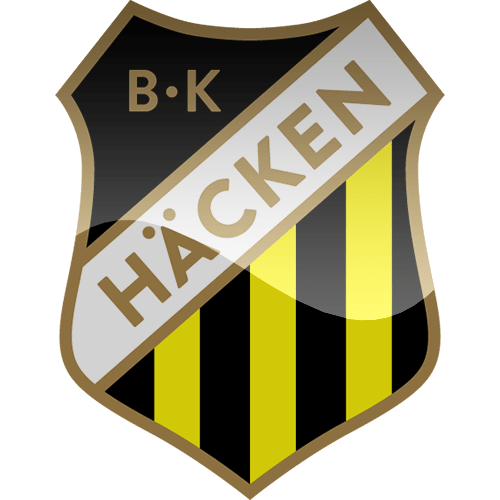 Hacken's free Football predictions.
